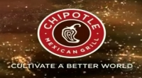 Chipotle - Back to the Start