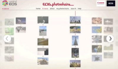 "Canon ""Photochains"""