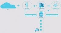 UTEC - Potable Water Generator